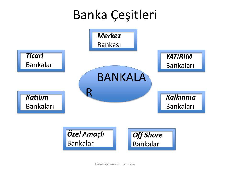 Banka Çeşitleri Merkez Bankası Ticari Bankalar YATIRIM Bankaları