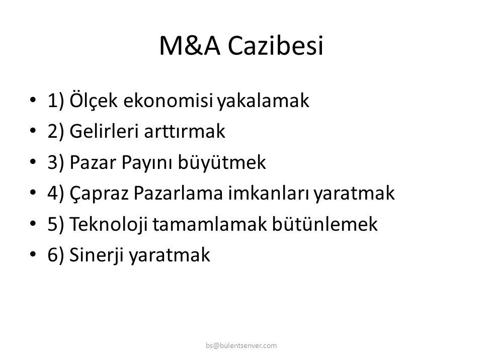 M&A Cazibesi 1) Ölçek ekonomisi yakalamak 2) Gelirleri arttırmak