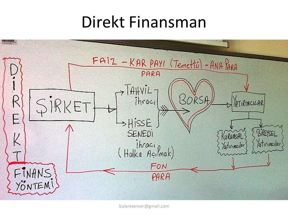 Direkt Finansman bulentsenver@gmail.com
