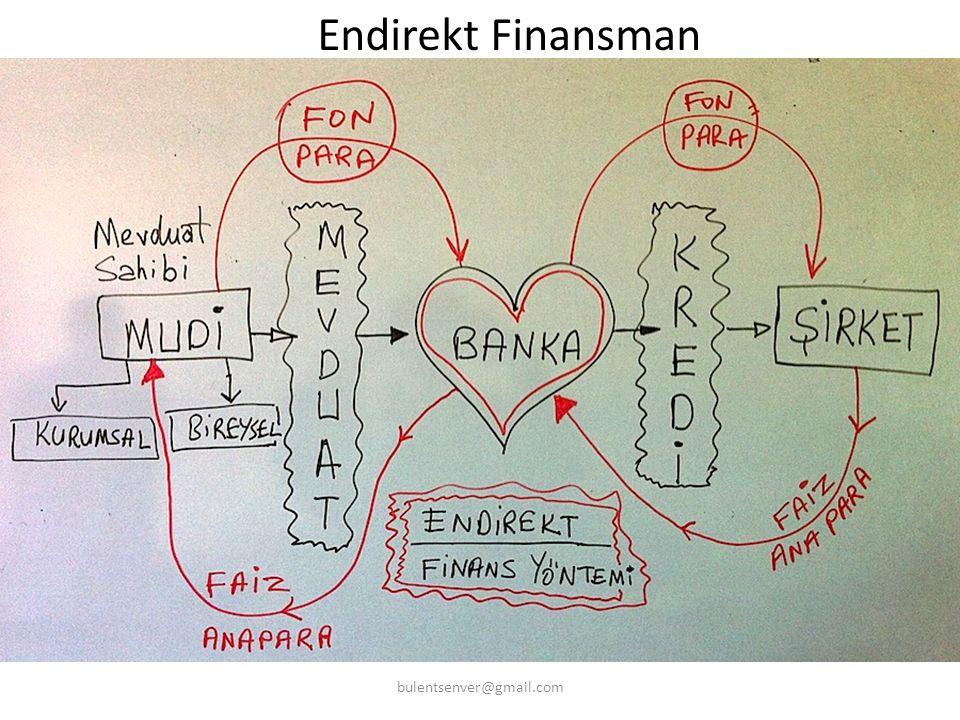 Endirekt Finansman Endirekt Finansman bulentsenver@gmail.com
