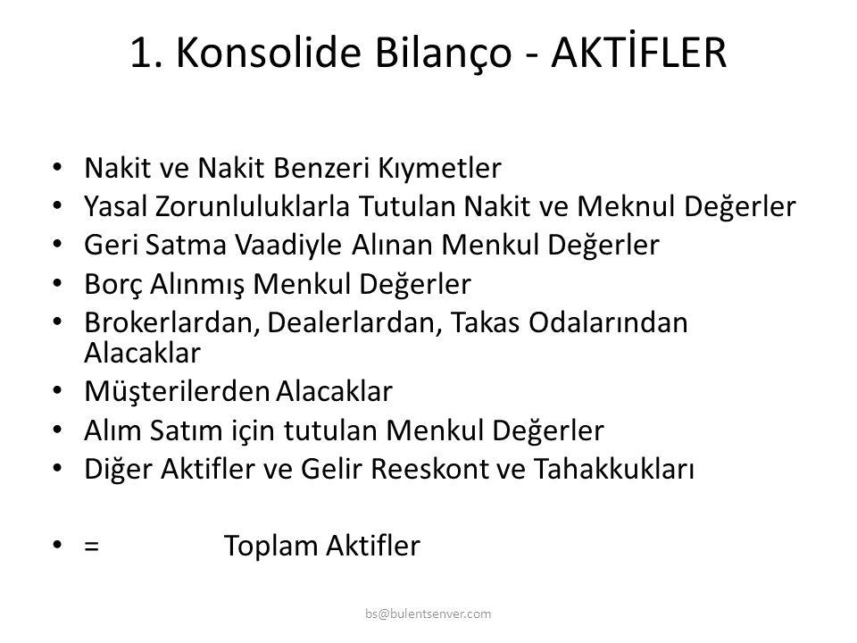 1. Konsolide Bilanço - AKTİFLER
