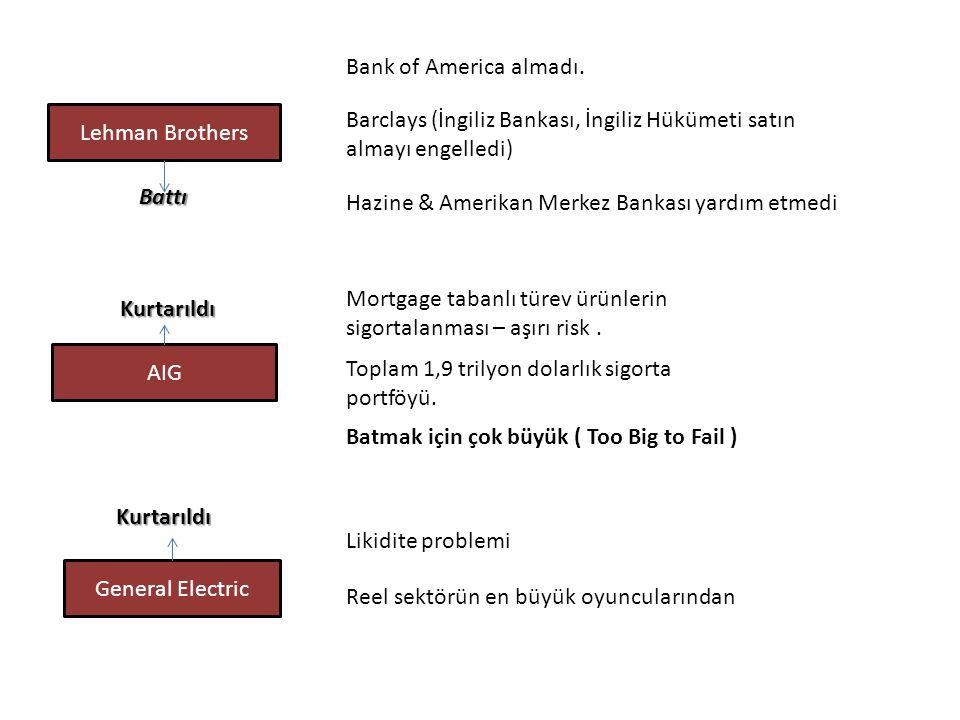 Bank of America almadı. Lehman Brothers. Barclays (İngiliz Bankası, İngiliz Hükümeti satın almayı engelledi)