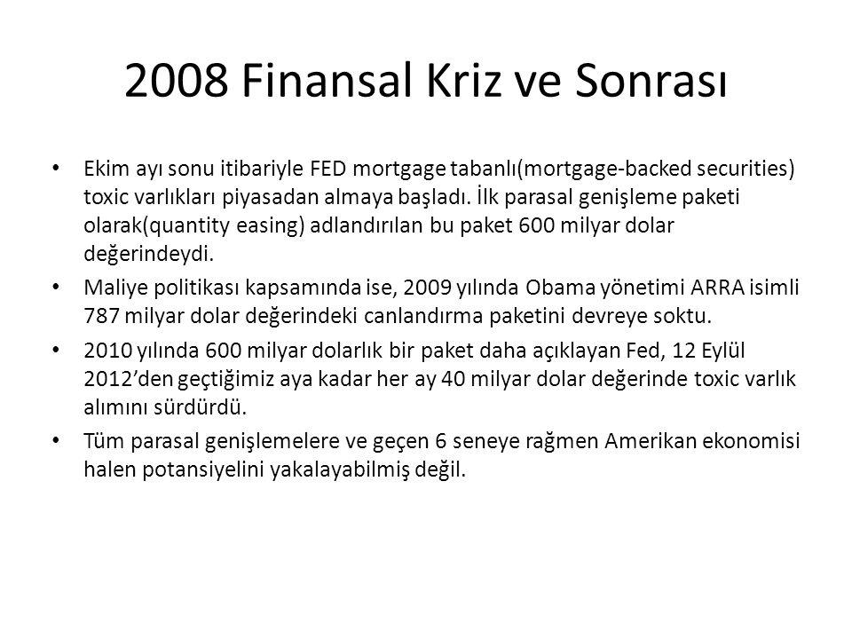 2008 Finansal Kriz ve Sonrası