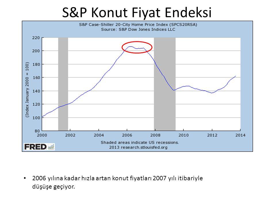 S&P Konut Fiyat Endeksi