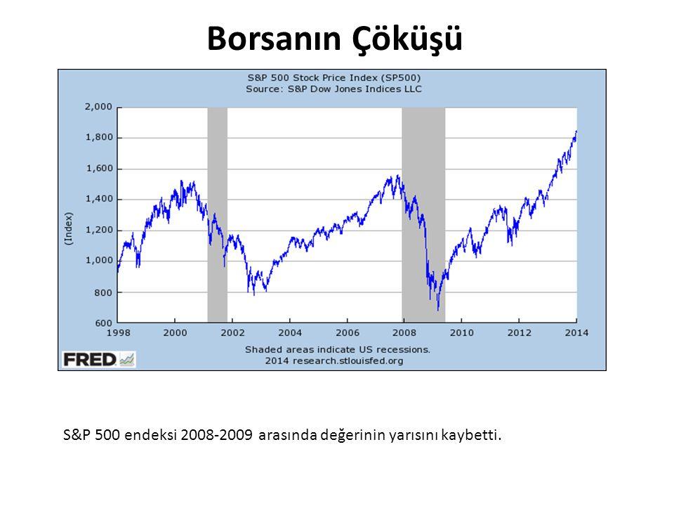 Borsanın Çöküşü S&P 500 endeksi 2008-2009 arasında değerinin yarısını kaybetti.