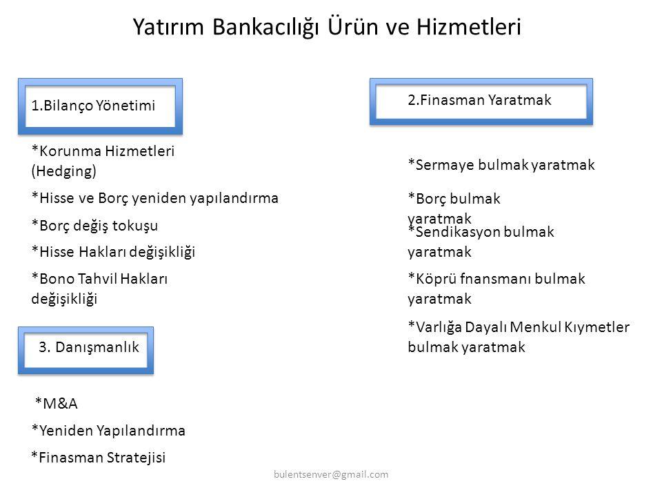 Yatırım Bankacılığı Ürün ve Hizmetleri
