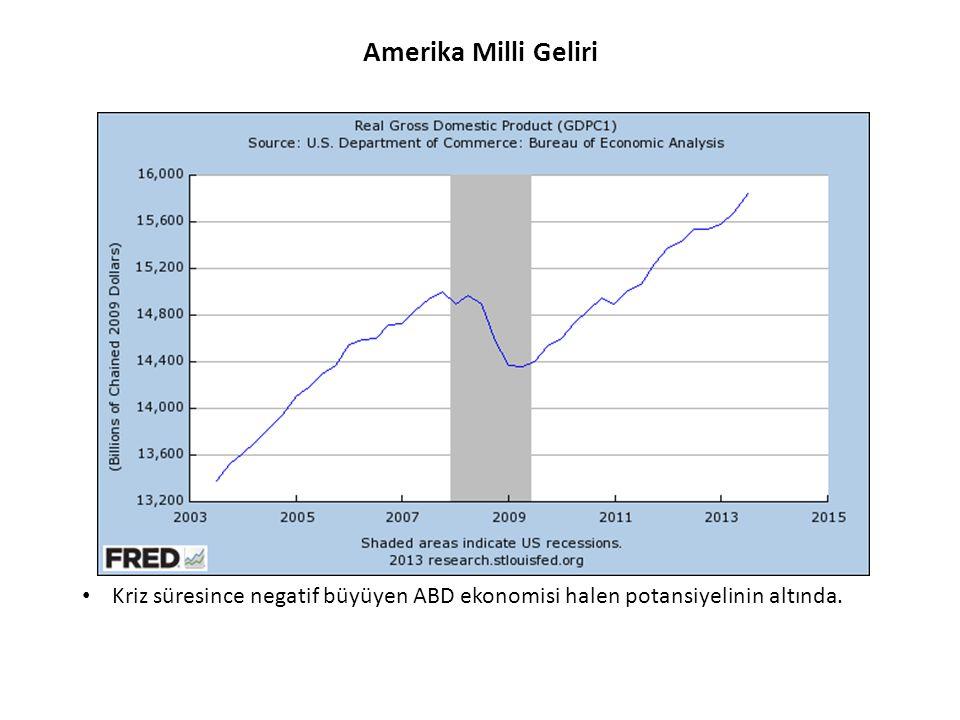 Amerika Milli Geliri Kriz süresince negatif büyüyen ABD ekonomisi halen potansiyelinin altında.