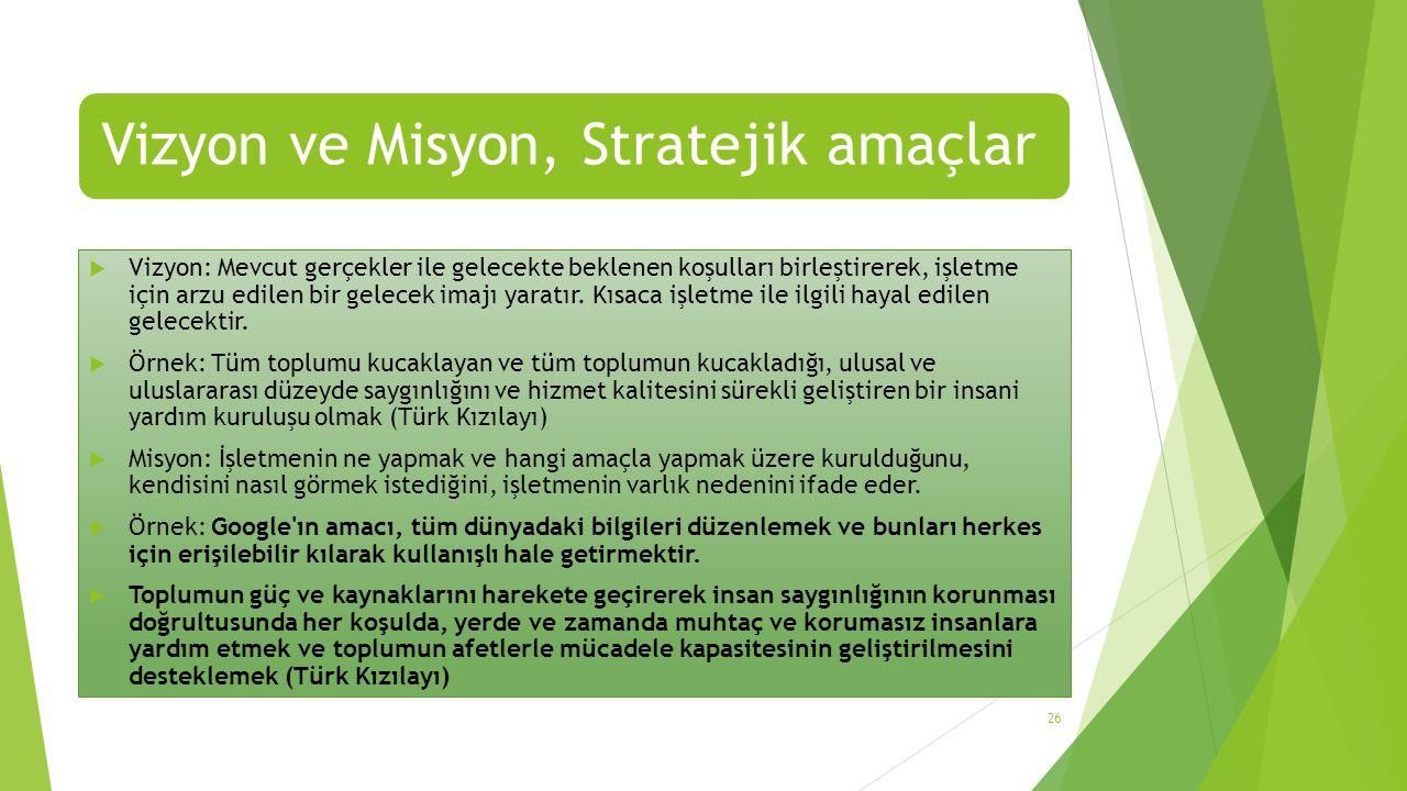 Vizyon ve Misyon, Stratejik amaçlar