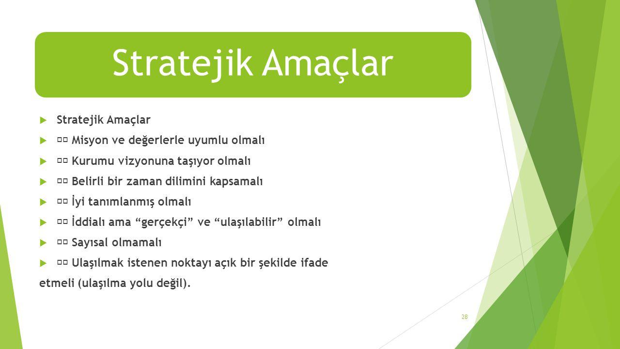 Stratejik Amaçlar Stratejik Amaçlar