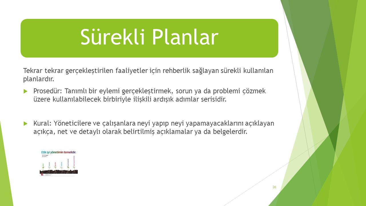 Sürekli Planlar Tekrar tekrar gerçekleştirilen faaliyetler için rehberlik sağlayan sürekli kullanılan planlardır.