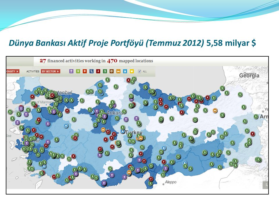 Dünya Bankası Aktif Proje Portföyü (Temmuz 2012) 5,58 milyar $