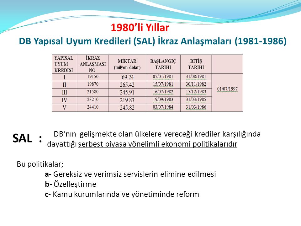 DB Yapısal Uyum Kredileri (SAL) İkraz Anlaşmaları (1981-1986)