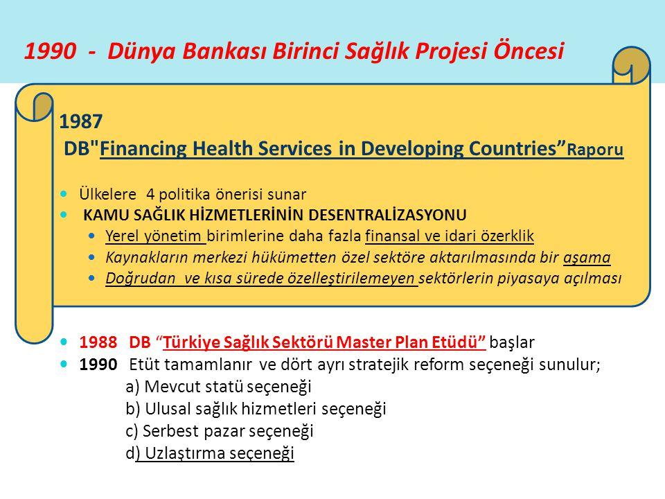1990 - Dünya Bankası Birinci Sağlık Projesi Öncesi