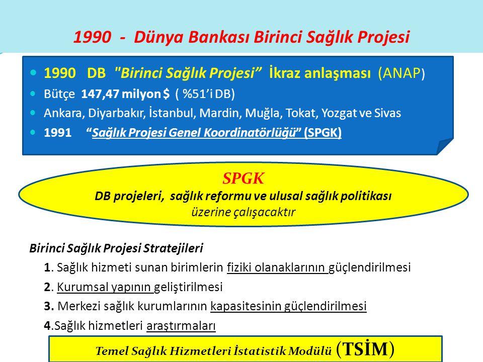 1990 - Dünya Bankası Birinci Sağlık Projesi