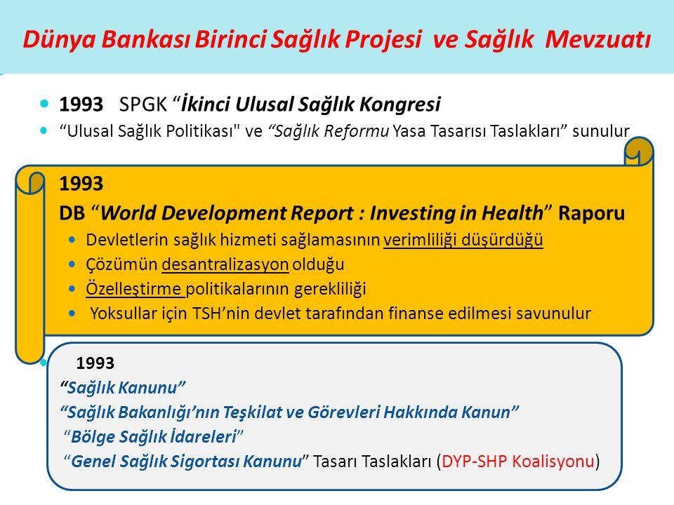 Dünya Bankası Birinci Sağlık Projesi ve Sağlık Mevzuatı