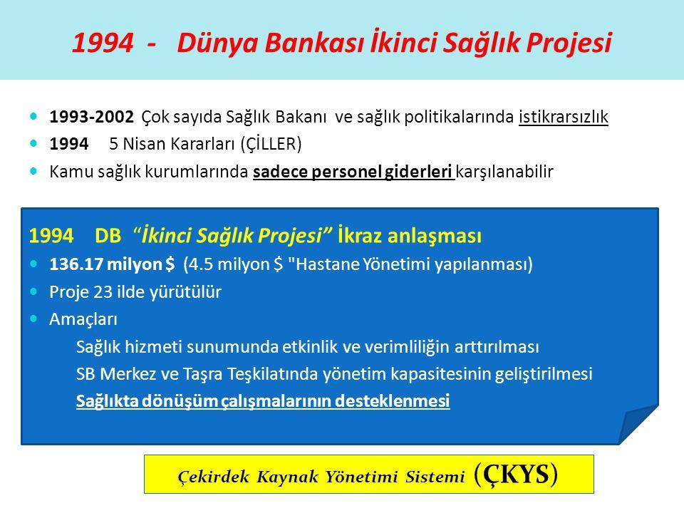 1994 - Dünya Bankası İkinci Sağlık Projesi