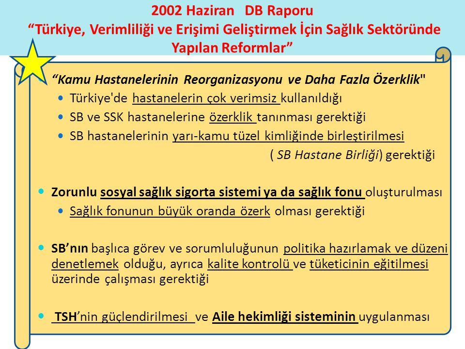 2002 Haziran DB Raporu Türkiye, Verimliliği ve Erişimi Geliştirmek İçin Sağlık Sektöründe Yapılan Reformlar