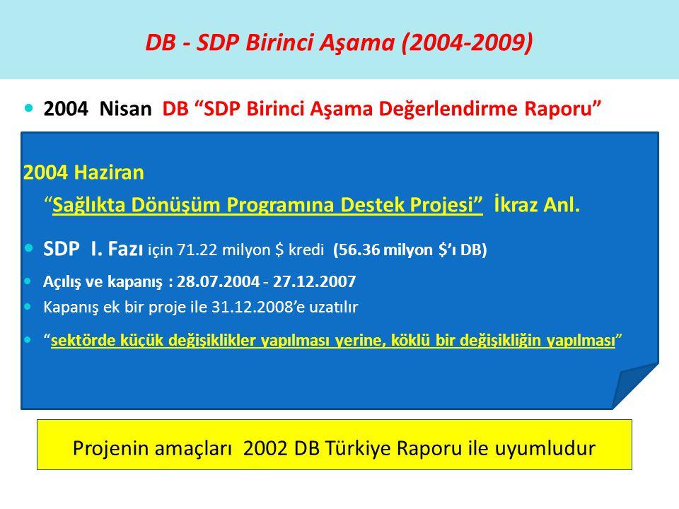 DB - SDP Birinci Aşama (2004-2009)