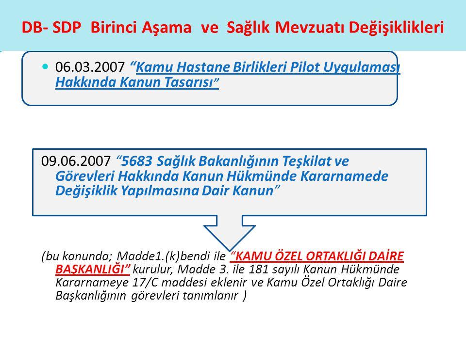 DB- SDP Birinci Aşama ve Sağlık Mevzuatı Değişiklikleri