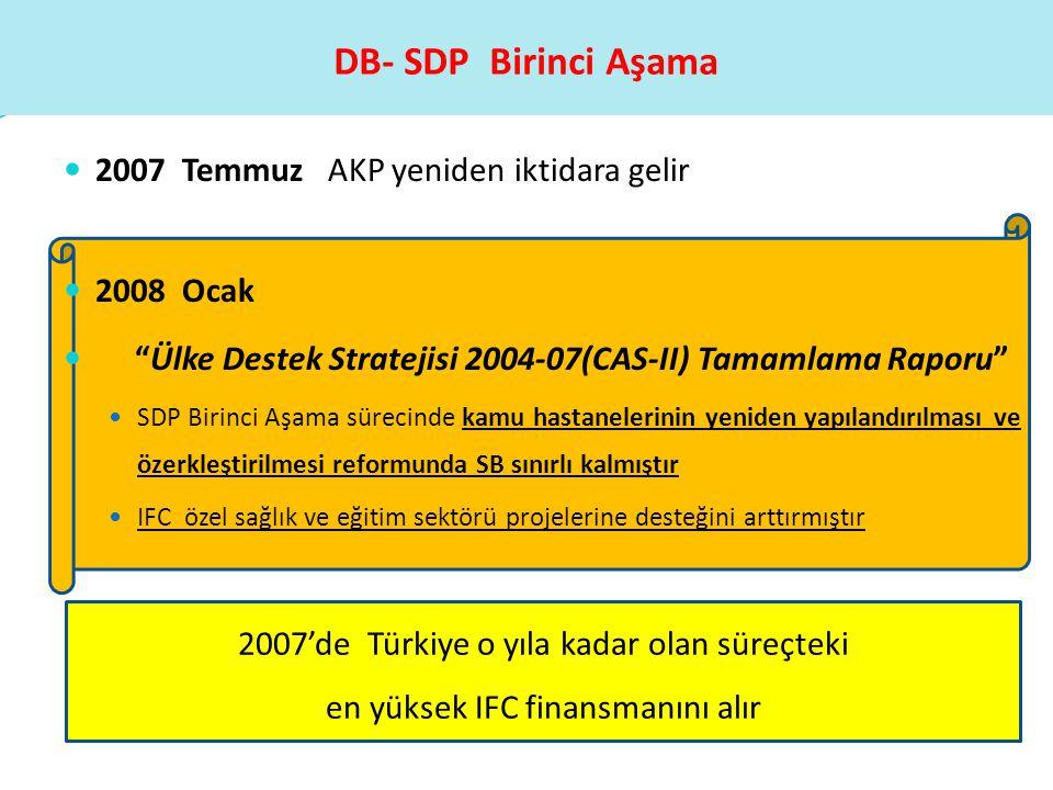 DB- SDP Birinci Aşama 2007 Temmuz AKP yeniden iktidara gelir 2008 Ocak