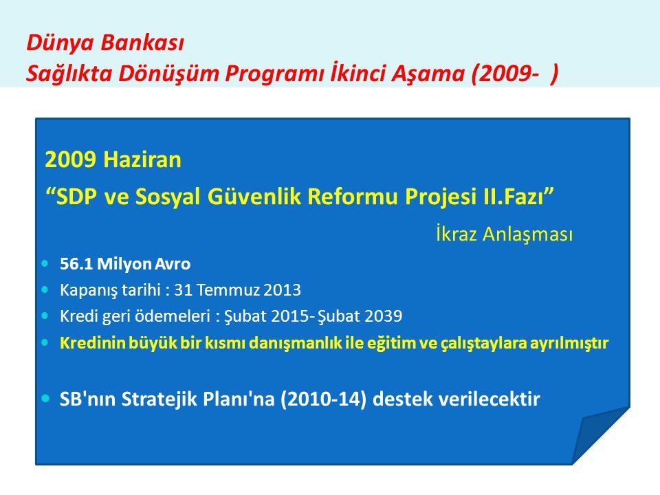 Dünya Bankası Sağlıkta Dönüşüm Programı İkinci Aşama (2009- )