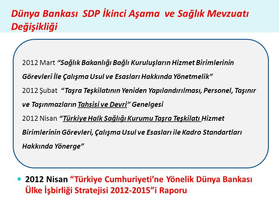 Dünya Bankası SDP İkinci Aşama ve Sağlık Mevzuatı Değişikliği