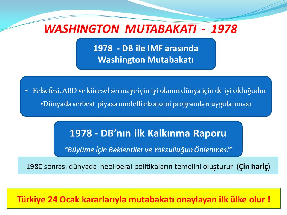 WASHINGTON MUTABAKATI - 1978