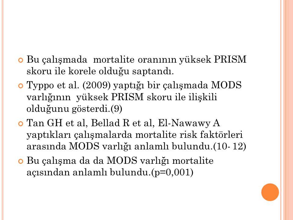Bu çalışmada mortalite oranının yüksek PRISM skoru ile korele olduğu saptandı.