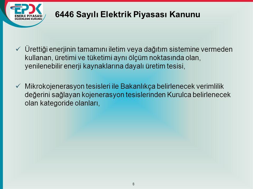 6446 Sayılı Elektrik Piyasası Kanunu