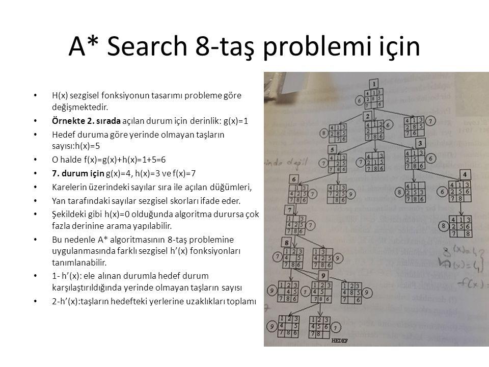 A* Search 8-taş problemi için