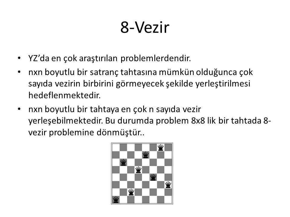 8-Vezir YZ'da en çok araştırılan problemlerdendir.