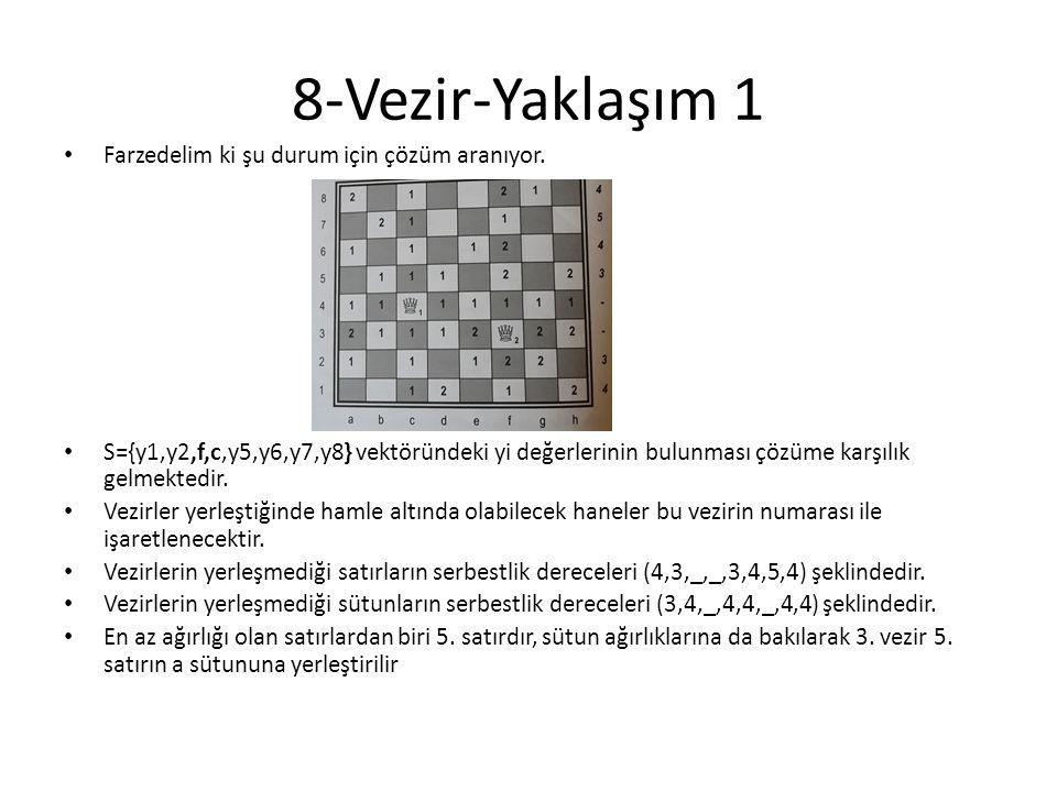 8-Vezir-Yaklaşım 1 Farzedelim ki şu durum için çözüm aranıyor.