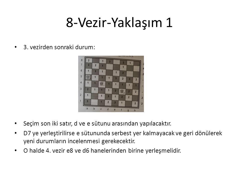 8-Vezir-Yaklaşım 1 3. vezirden sonraki durum:
