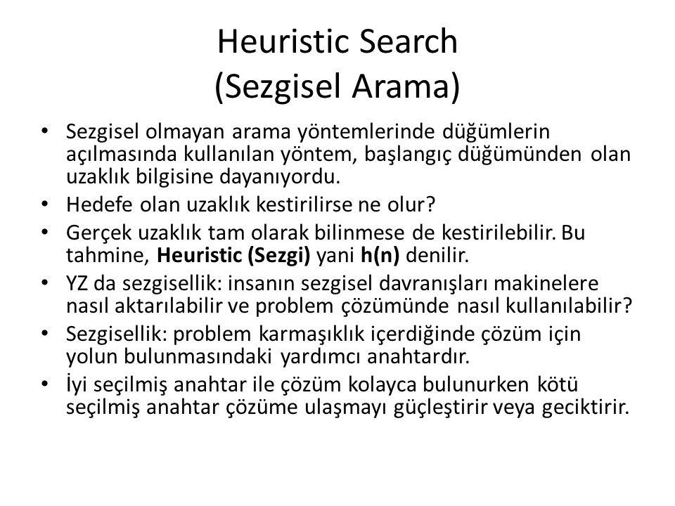 Heuristic Search (Sezgisel Arama)