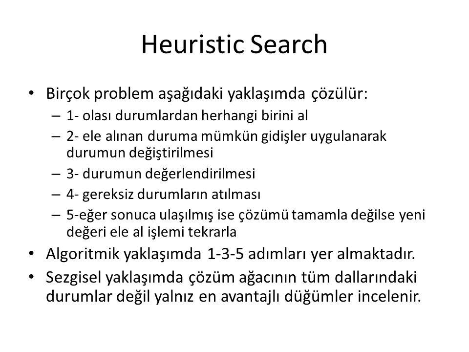 Heuristic Search Birçok problem aşağıdaki yaklaşımda çözülür: