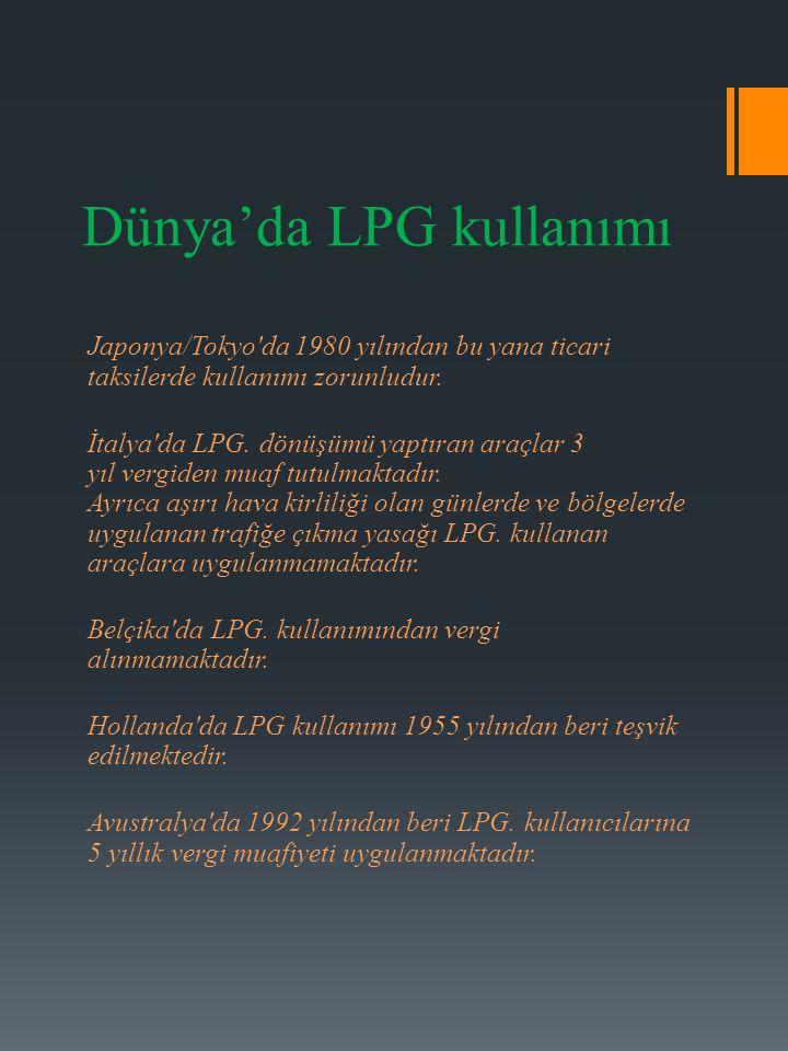 Dünya'da LPG kullanımı