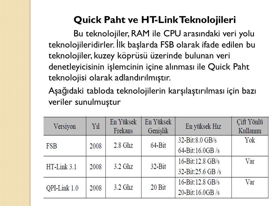 Quick Paht ve HT-Link Teknolojileri