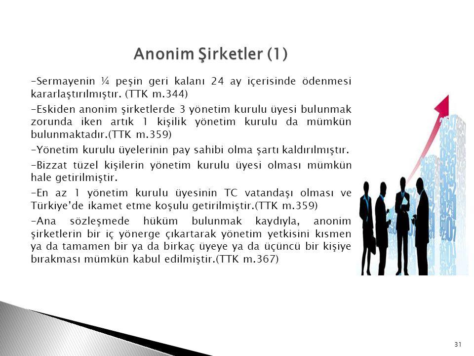 Anonim Şirketler (1)