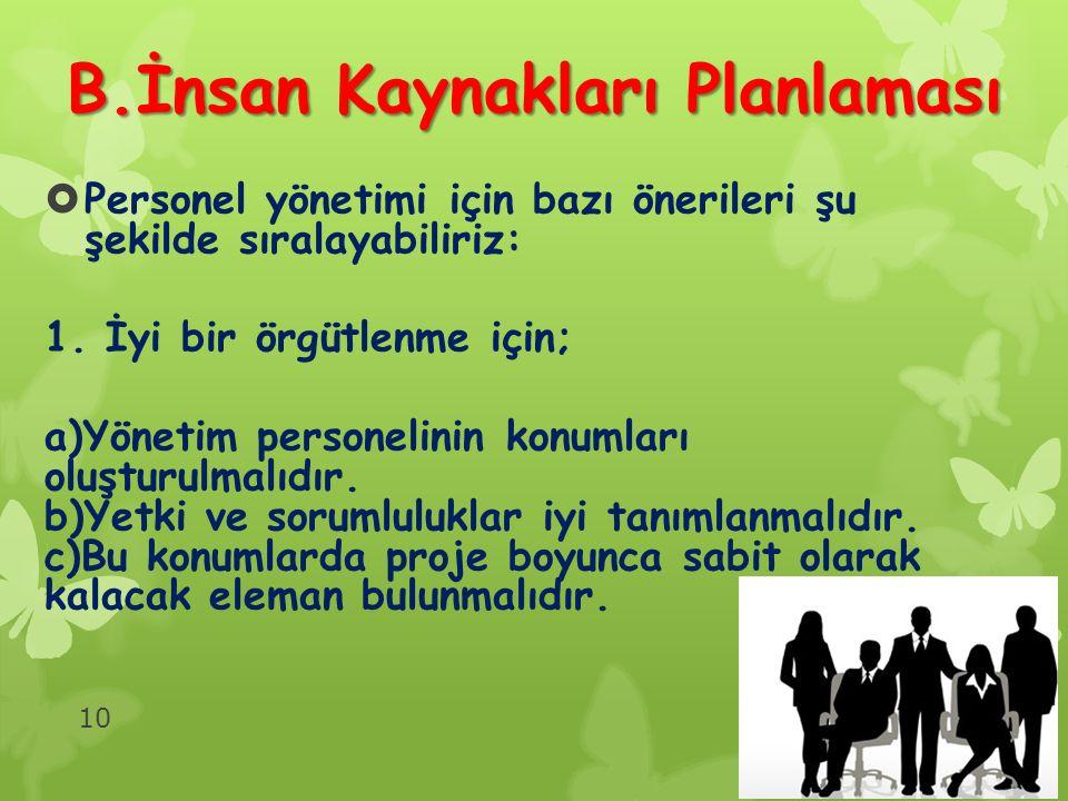 B.İnsan Kaynakları Planlaması