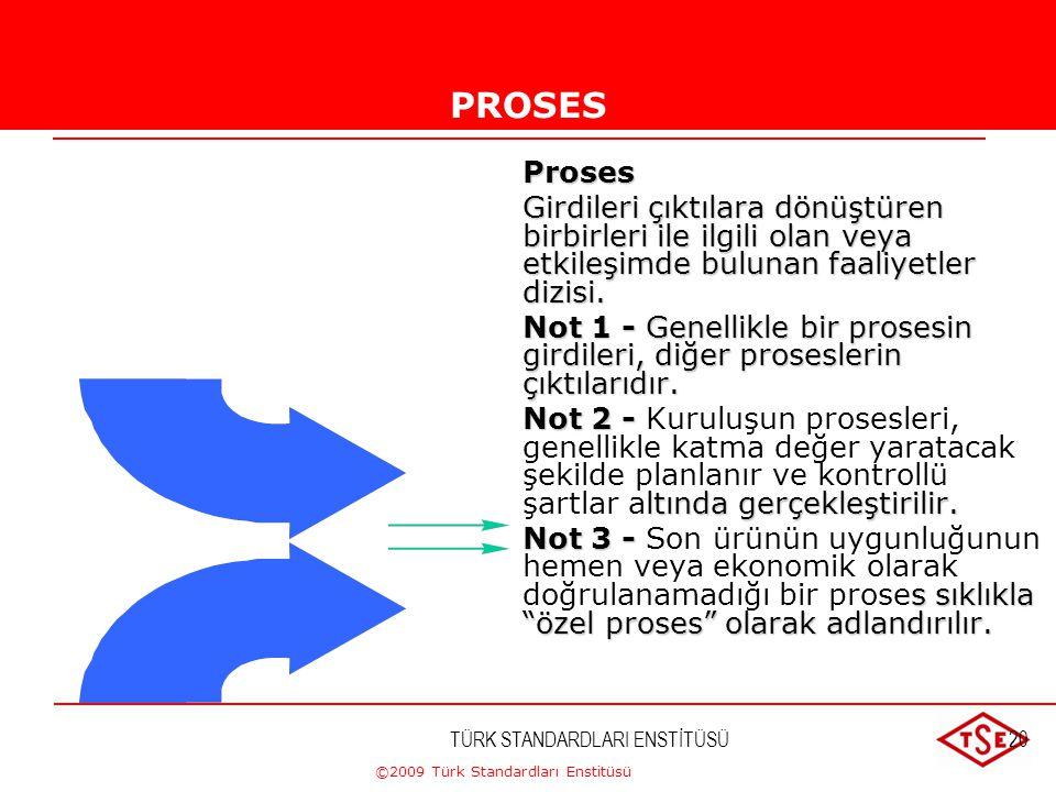PROSES PROSES. Proses. Girdileri çıktılara dönüştüren birbirleri ile ilgili olan veya etkileşimde bulunan faaliyetler dizisi.