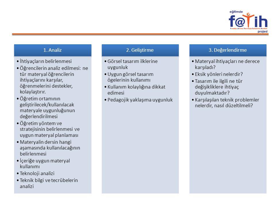 1. Analiz İhtiyaçların belirlenmesi.