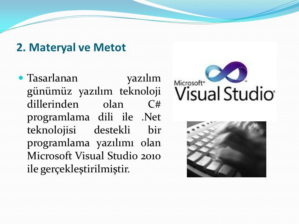2. Materyal ve Metot