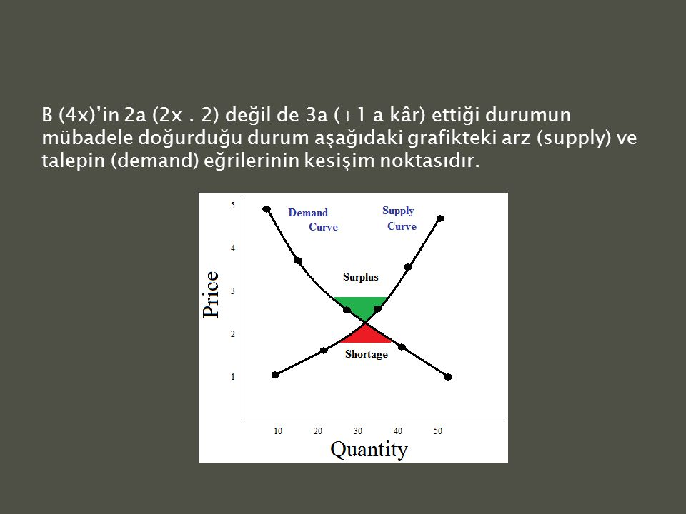 B (4x)'in 2a (2x .