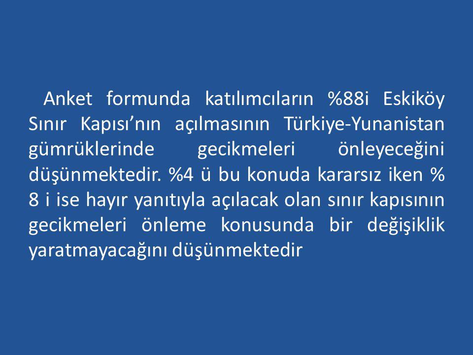 Anket formunda katılımcıların %88i Eskiköy Sınır Kapısı'nın açılmasının Türkiye-Yunanistan gümrüklerinde gecikmeleri önleyeceğini düşünmektedir.