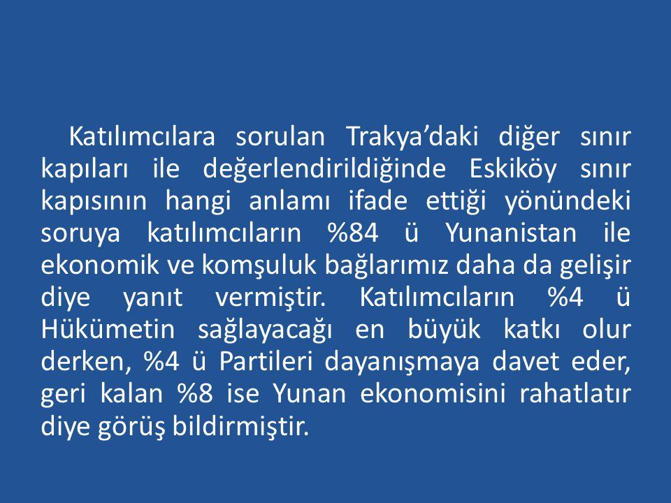 Katılımcılara sorulan Trakya'daki diğer sınır kapıları ile değerlendirildiğinde Eskiköy sınır kapısının hangi anlamı ifade ettiği yönündeki soruya katılımcıların %84 ü Yunanistan ile ekonomik ve komşuluk bağlarımız daha da gelişir diye yanıt vermiştir.