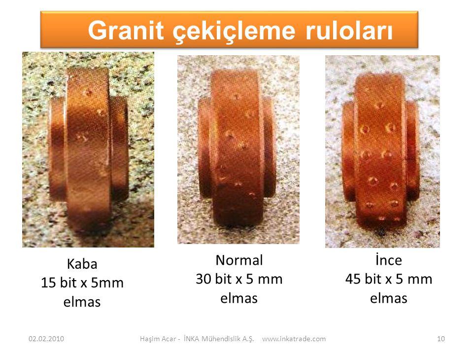 Granit çekiçleme ruloları