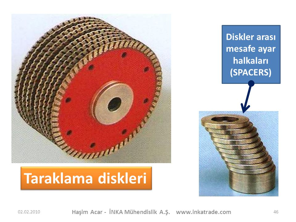 Taraklama diskleri Diskler arası mesafe ayar halkaları (SPACERS)