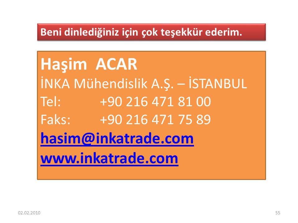 Haşim ACAR hasim@inkatrade.com www.inkatrade.com