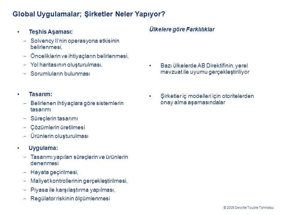 SOLVENCY II'nin Türk Sigorta Sektörü üzerindeki muhtemel etkileri