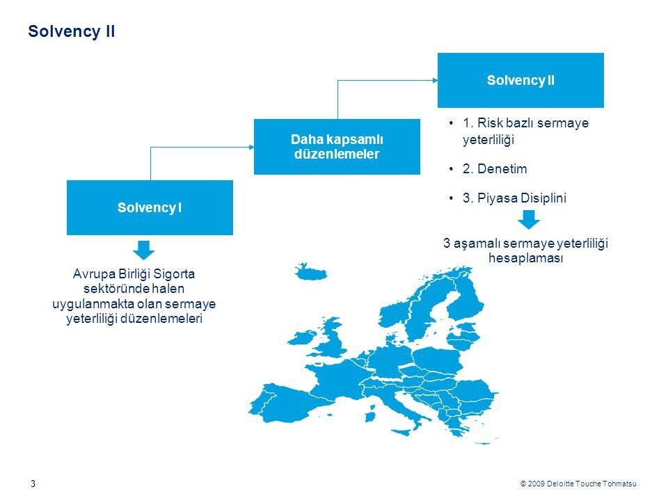 Solvency II Sistemi 3 Sütunlu Sistem Solvency II 1. Sütun 2. Sütun